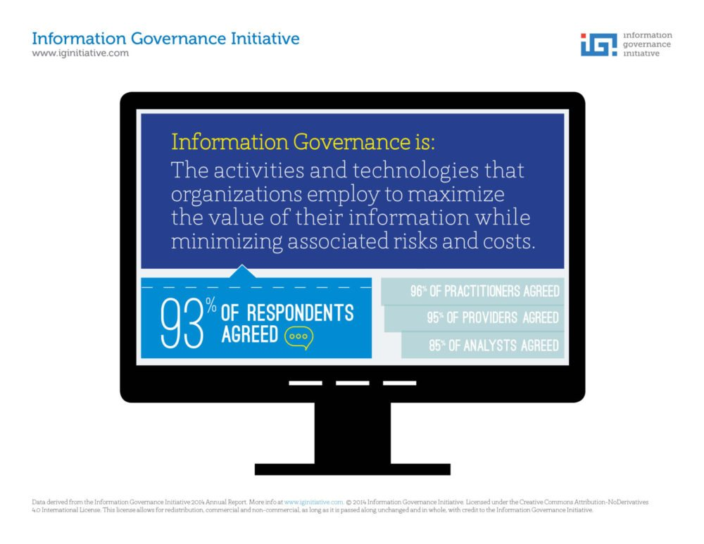 IGI Definition of Information Governance